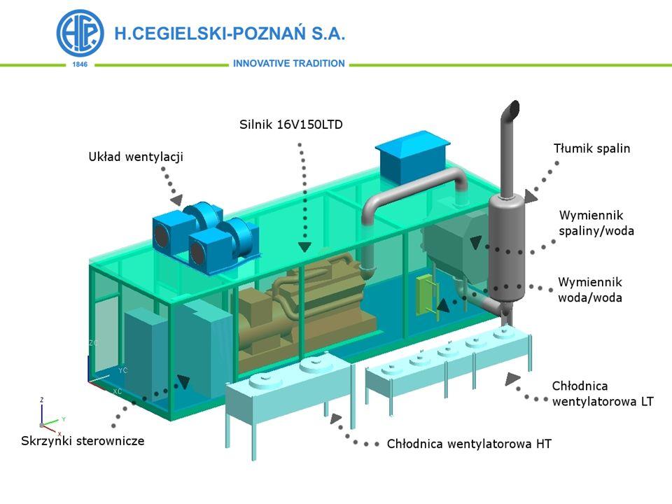 Biogazownie modułowe 100 kW
