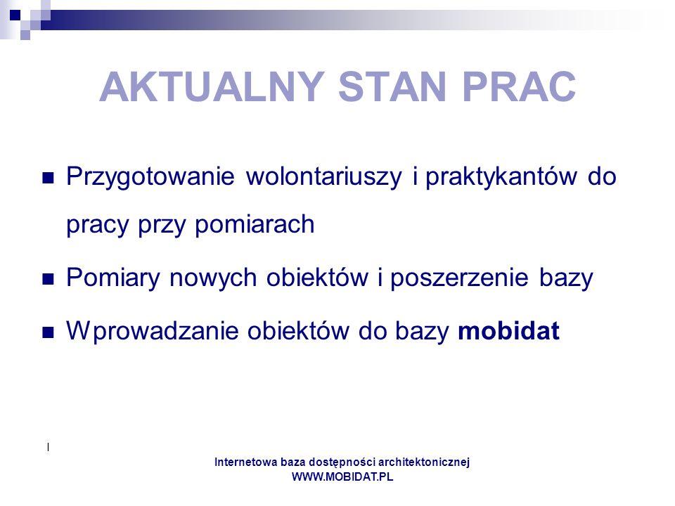 I Internetowa baza dostępności architektonicznej WWW.MOBIDAT.PL JAK KORZYSTAĆ Z BAZY.