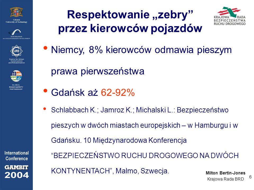 6 Niemcy, 8% kierowców odmawia pieszym prawa pierwszeństwa Gdańsk aż 62-92% Schlabbach K.; Jamroz K.; Michalski L.: Bezpieczeństwo pieszych w dwóch mi