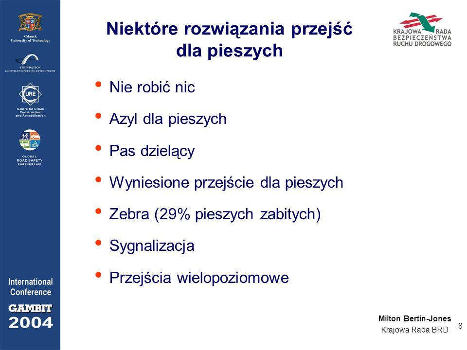 8 Nie robić nic Azyl dla pieszych Pas dzielący Wyniesione przejście dla pieszych Zebra (29% pieszych zabitych) Sygnalizacja Przejścia wielopoziomowe N