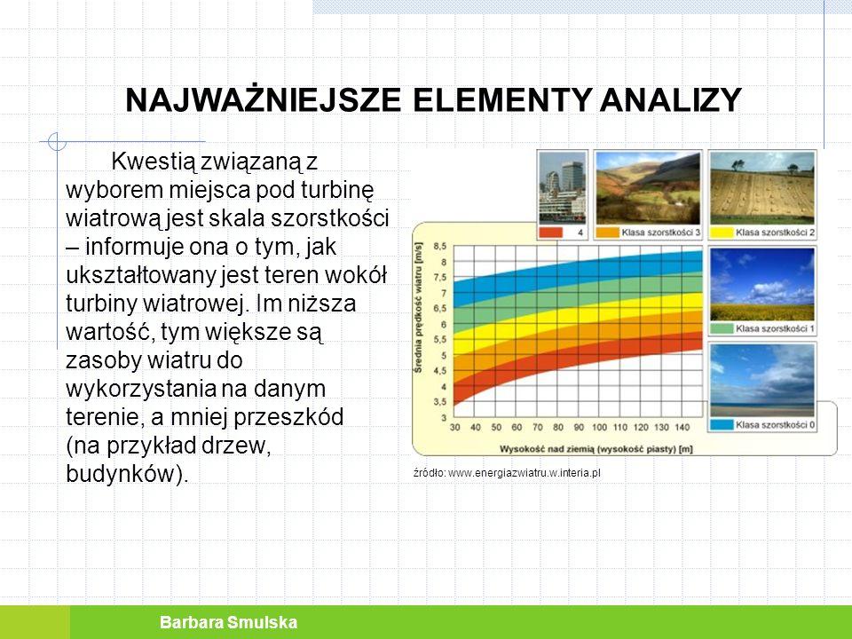 Barbara Smulska NAJWAŻNIEJSZE ELEMENTY ANALIZY Przy wyborze turbiny, należy wziąć pod uwagę prędkość oraz powtarzalność wiatru.