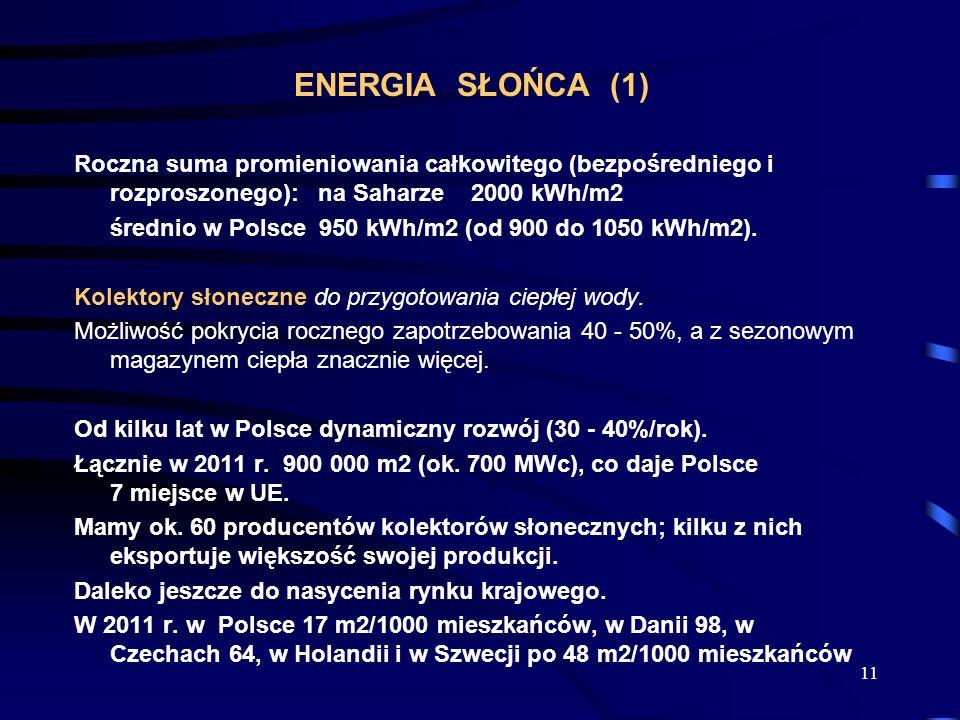 11 ENERGIA SŁOŃCA (1) Roczna suma promieniowania całkowitego (bezpośredniego i rozproszonego): na Saharze 2000 kWh/m2 średnio w Polsce 950 kWh/m2 (od
