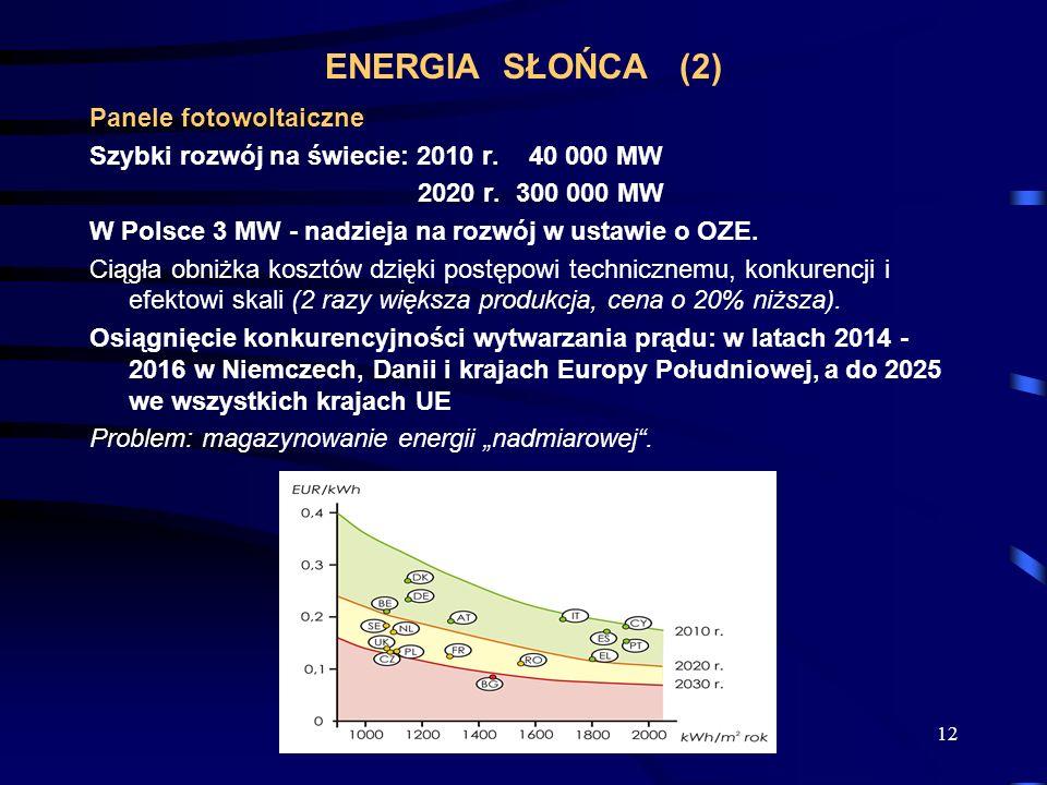 12 ENERGIA SŁOŃCA (2) Panele fotowoltaiczne Szybki rozwój na świecie: 2010 r. 40 000 MW 2020 r. 300 000 MW W Polsce 3 MW - nadzieja na rozwój w ustawi