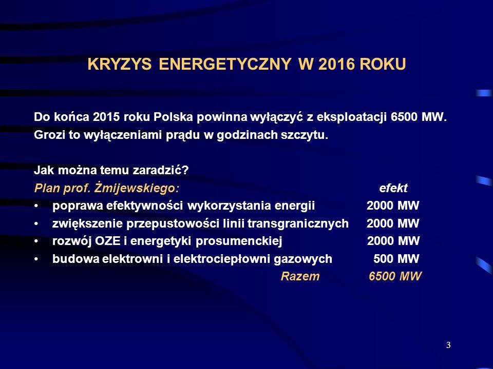 3 KRYZYS ENERGETYCZNY W 2016 ROKU Do końca 2015 roku Polska powinna wyłączyć z eksploatacji 6500 MW. Grozi to wyłączeniami prądu w godzinach szczytu.