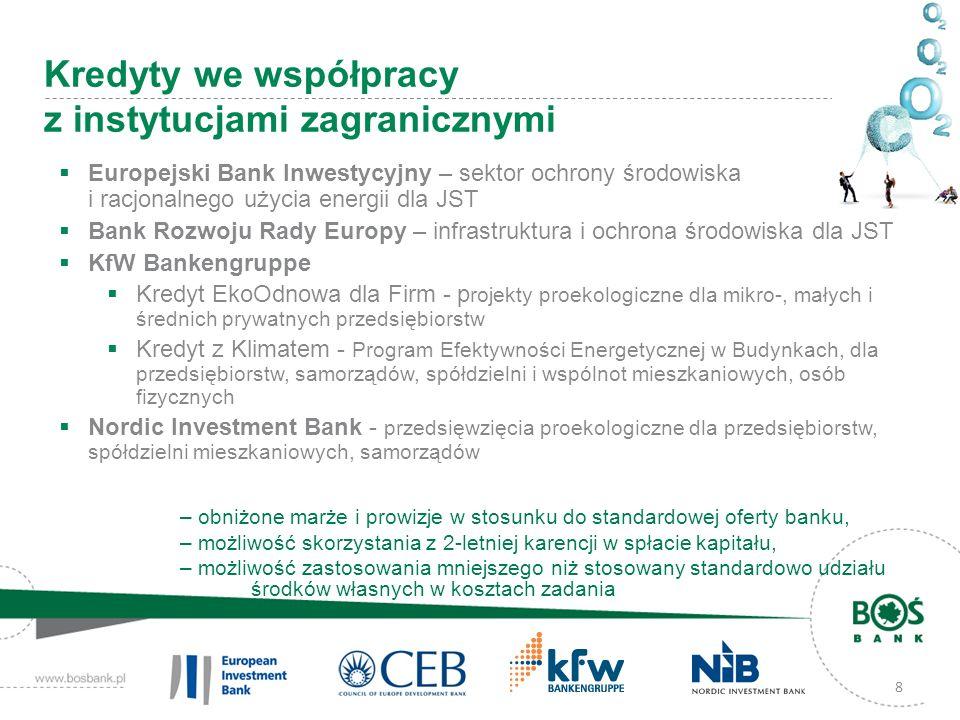 8 Kredyty we współpracy z instytucjami zagranicznymi Europejski Bank Inwestycyjny – sektor ochrony środowiska i racjonalnego użycia energii dla JST Bank Rozwoju Rady Europy – infrastruktura i ochrona środowiska dla JST KfW Bankengruppe Kredyt EkoOdnowa dla Firm - p rojekty proekologiczne dla mikro-, małych i średnich prywatnych przedsiębiorstw Kredyt z Klimatem - Program Efektywności Energetycznej w Budynkach, dla przedsiębiorstw, samorządów, spółdzielni i wspólnot mieszkaniowych, osób fizycznych Nordic Investment Bank - przedsięwzięcia proekologiczne dla przedsiębiorstw, spółdzielni mieszkaniowych, samorządów – obniżone marże i prowizje w stosunku do standardowej oferty banku, – możliwość skorzystania z 2-letniej karencji w spłacie kapitału, – możliwość zastosowania mniejszego niż stosowany standardowo udziału środków własnych w kosztach zadania
