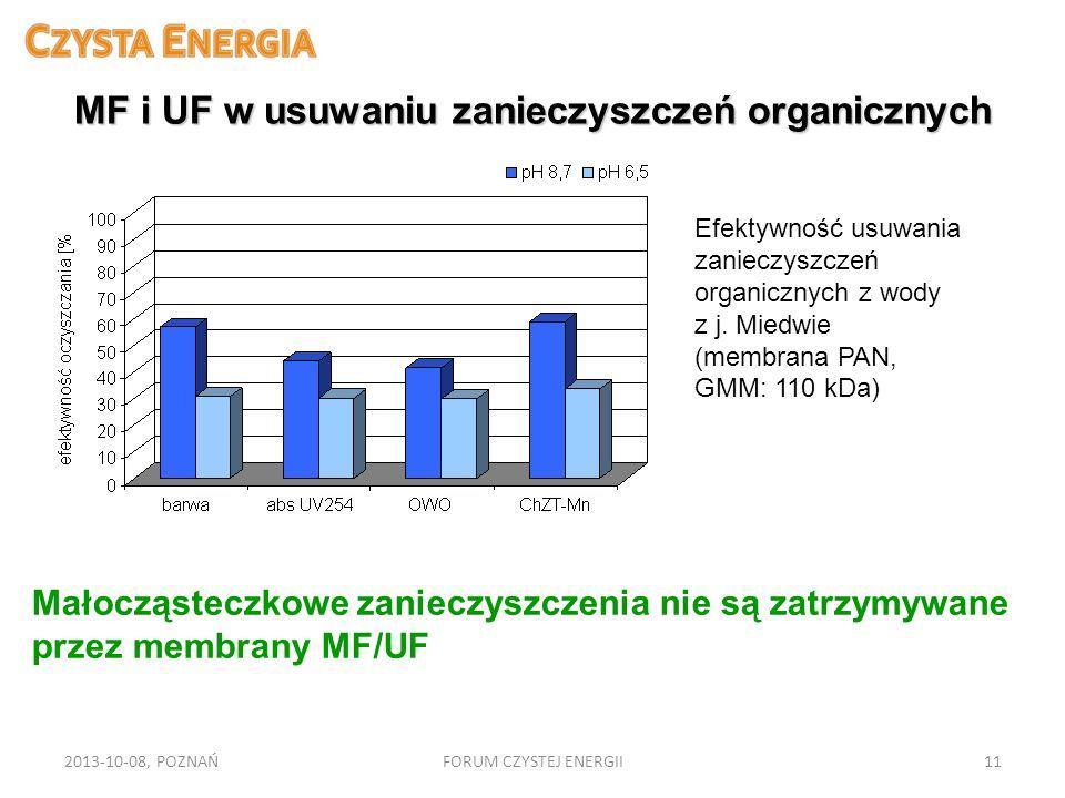 2013-10-08, POZNAŃFORUM CZYSTEJ ENERGII11 MF i UF w usuwaniu zanieczyszczeń organicznych Efektywność usuwania zanieczyszczeń organicznych z wody z j.