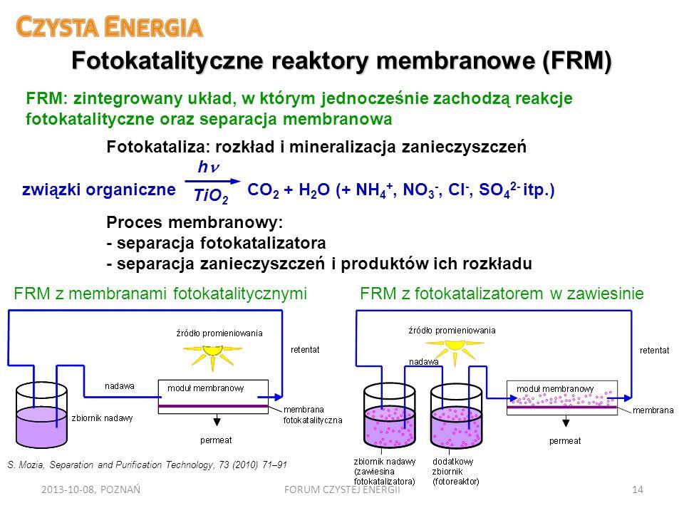 Fotokatalityczne reaktory membranowe (FRM) FRM: zintegrowany układ, w którym jednocześnie zachodzą reakcje fotokatalityczne oraz separacja membranowa