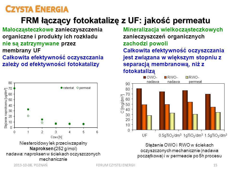 FRM łączący fotokatalizę z UF: jakość permeatu 2013-10-08, POZNAŃFORUM CZYSTEJ ENERGII15 Małocząsteczkowe zanieczyszczenia organiczne i produkty ich r