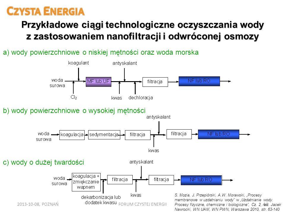 Przykładowe ciągi technologiczne oczyszczania wody z zastosowaniem nanofiltracji i odwróconej osmozy a) wody powierzchniowe o niskiej mętności oraz wo