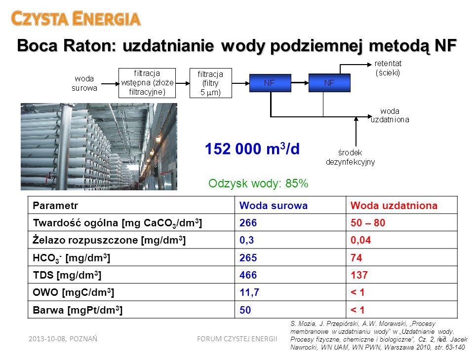 Boca Raton: uzdatnianie wody podziemnej metodą NF 152 000 m 3 /d ParametrWoda surowaWoda uzdatniona Twardość ogólna [mg CaCO 3 /dm 3 ]26650 – 80 Żelaz