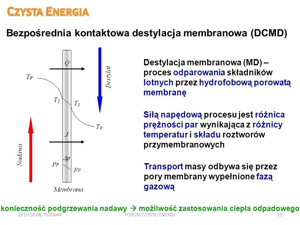 Bezpośrednia kontaktowa destylacja membranowa (DCMD) Destylacja membranowa (MD) – proces odparowania składników lotnych przez hydrofobową porowatą mem