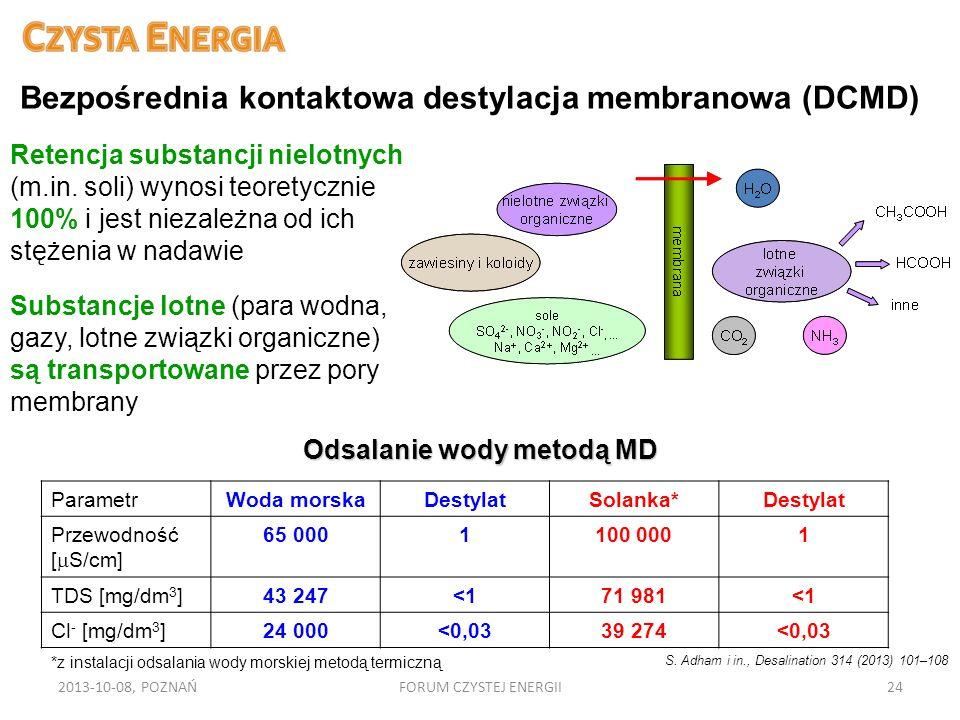 Substancje lotne (para wodna, gazy, lotne związki organiczne) są transportowane przez pory membrany Retencja substancji nielotnych (m.in. soli) wynosi