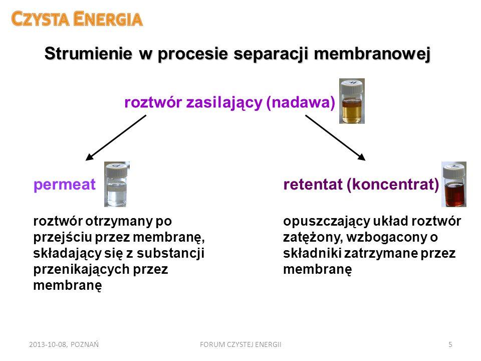 2013-10-08, POZNAŃFORUM CZYSTEJ ENERGII5 Strumienie w procesie separacji membranowej roztwór zasilający (nadawa) permeat roztwór otrzymany po przejści