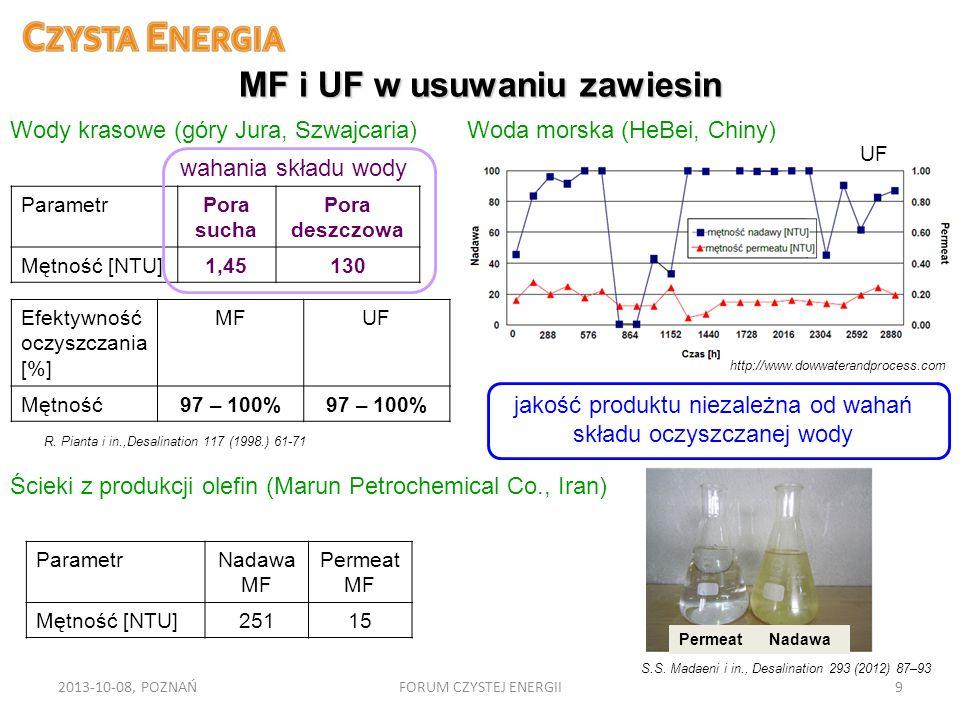2013-10-08, POZNAŃFORUM CZYSTEJ ENERGII9 MF i UF w usuwaniu zawiesin Ścieki z produkcji olefin (Marun Petrochemical Co., Iran) PermeatNadawa S.S. Mada