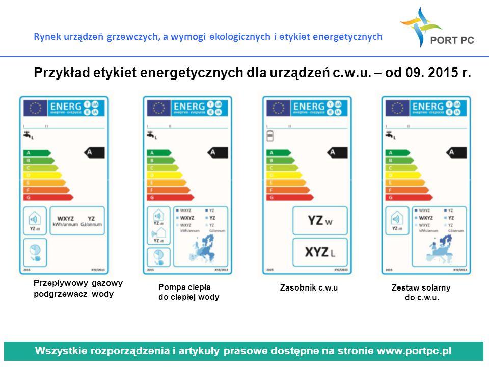 Rynek urządzeń grzewczych, a wymogi ekologicznych i etykiet energetycznych Przykład etykiet energetycznych dla urządzeń c.w.u. – od 09. 2015 r. Przepł