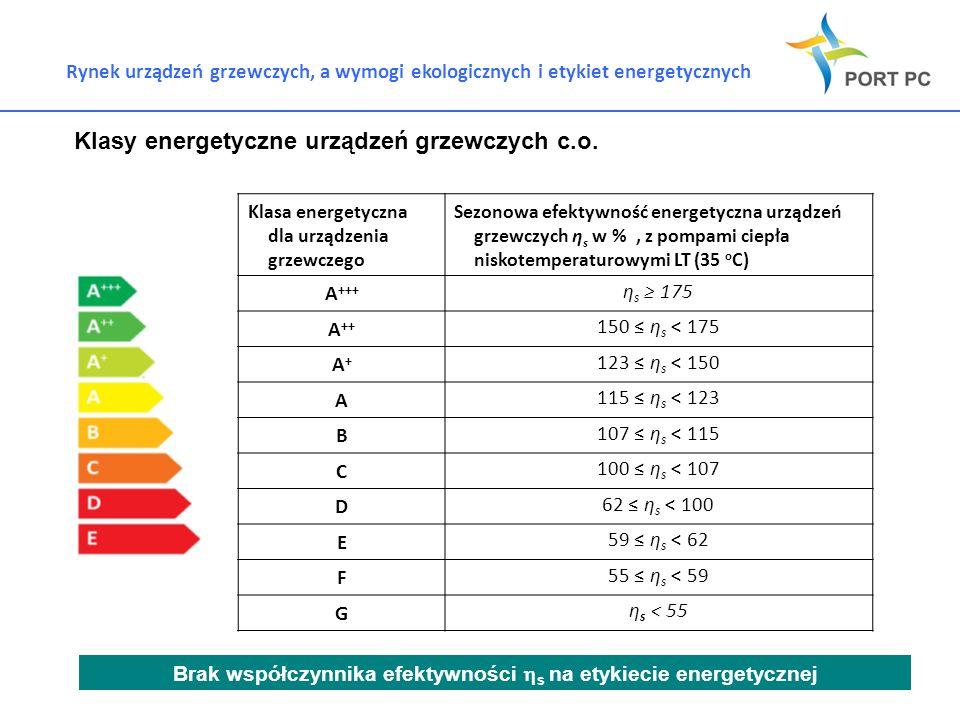 Rynek urządzeń grzewczych, a wymogi ekologicznych i etykiet energetycznych Przykład etykiet energetycznych dla urządzeń c.w.u.