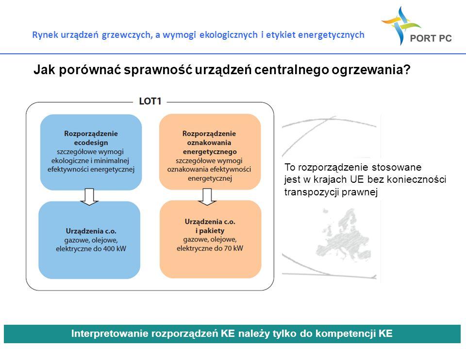 Rynek urządzeń grzewczych, a wymogi ekologicznych i etykiet energetycznych To rozporządzenie stosowane jest w krajach UE bez konieczności transpozycji