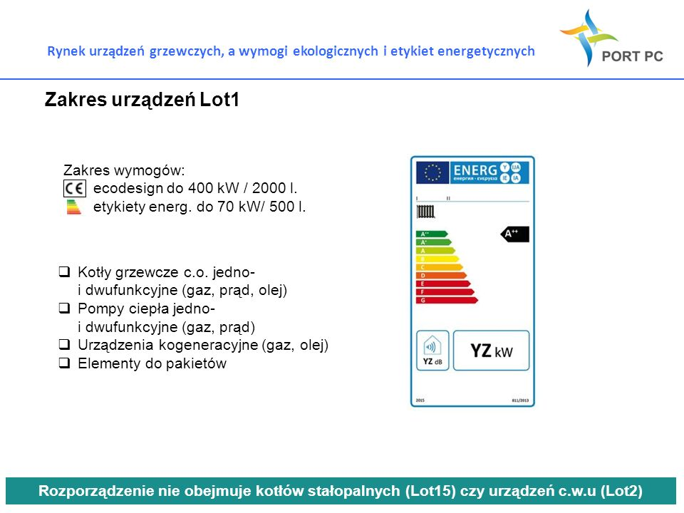 Rynek urządzeń grzewczych, a wymogi ekologicznych i etykiet energetycznych Zakres urządzeń Lot1 Rozporządzenie nie obejmuje kotłów stałopalnych (Lot15