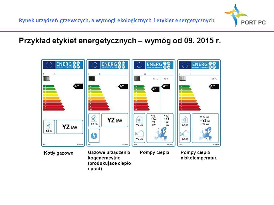Rynek urządzeń grzewczych, a wymogi ekologicznych i etykiet energetycznych Przykład etykiet energetycznych – wymóg od 09. 2015 r. Kotły gazowe Gazowe