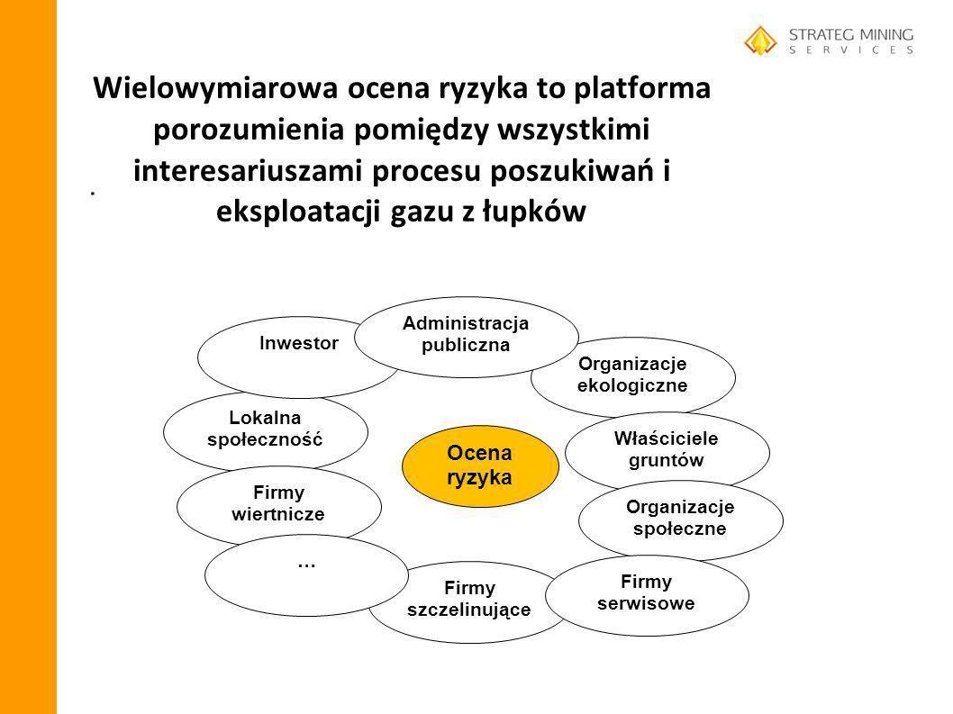 . Wielowymiarowa ocena ryzyka to platforma porozumienia pomiędzy wszystkimi interesariuszami procesu poszukiwań i eksploatacji gazu z łupków Ocena ryz