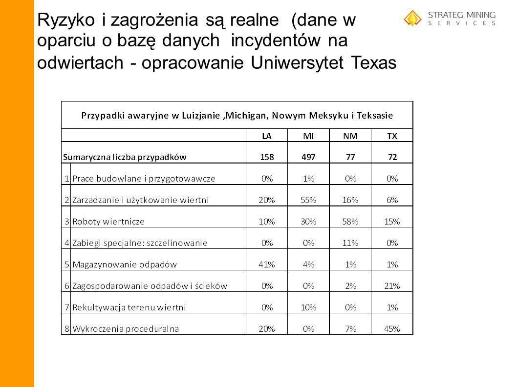 Dziękujemy za uwagę. Zespół Strateg Mining Services. www.strateg-mining.pl