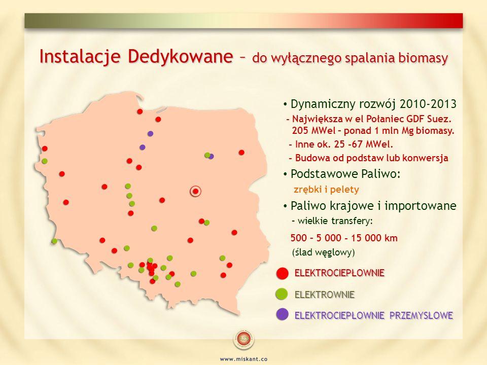 Instalacje Dedykowane – do wyłącznego spalania biomasy Dynamiczny rozwój 2010-2013 - Największa w el Połaniec GDF Suez. 205 MWel – ponad 1 mln Mg biom