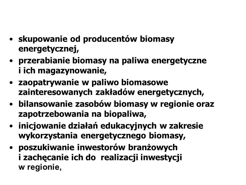 skupowanie od producentów biomasy energetycznej, przerabianie biomasy na paliwa energetyczne i ich magazynowanie, zaopatrywanie w paliwo biomasowe zai