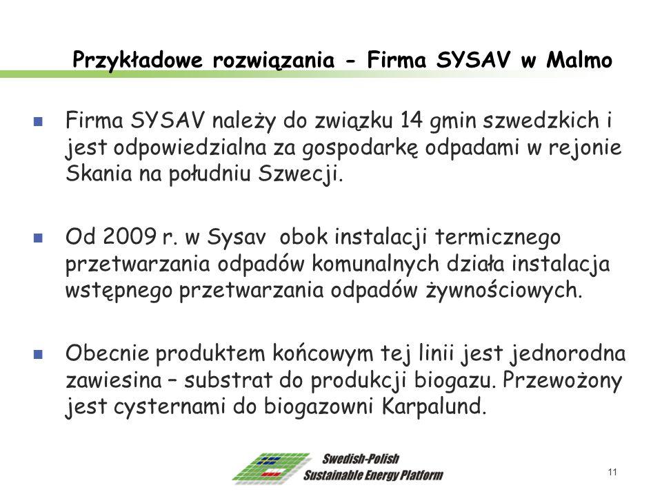 11 Przykładowe rozwiązania - Firma SYSAV w Malmo Firma SYSAV należy do związku 14 gmin szwedzkich i jest odpowiedzialna za gospodarkę odpadami w rejon