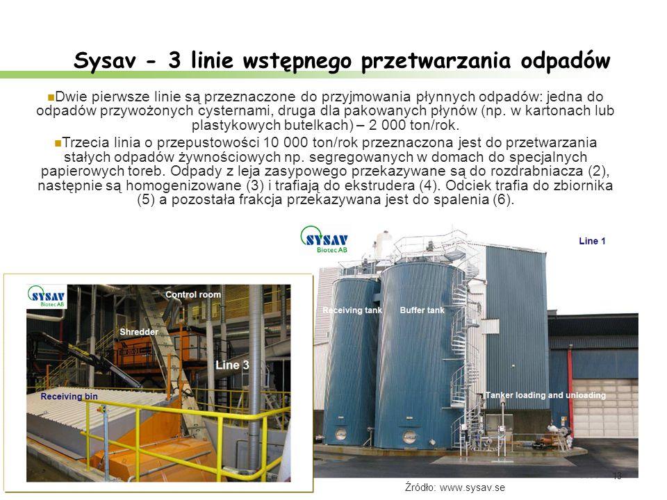 13 Sysav - 3 linie wstępnego przetwarzania odpadów Dwie pierwsze linie są przeznaczone do przyjmowania płynnych odpadów: jedna do odpadów przywożonych