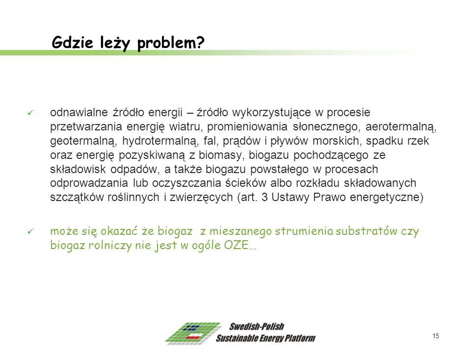 15 Gdzie leży problem? odnawialne źródło energii – źródło wykorzystujące w procesie przetwarzania energię wiatru, promieniowania słonecznego, aeroterm