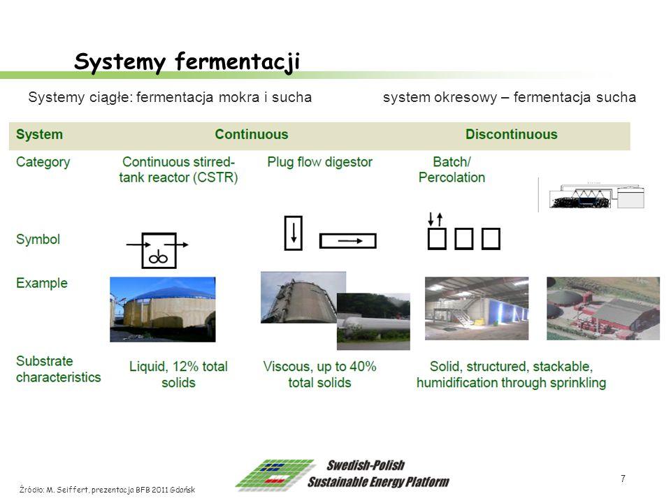 7 Systemy fermentacji Źródło: M. Seiffert, prezentacja BFB 2011 Gdańsk Systemy ciągłe: fermentacja mokra i sucha system okresowy – fermentacja sucha