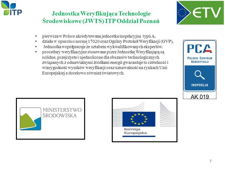 KONTAKT Jednostka Weryfikująca Technologie Środowiskowe (JWTS) Instytut Technologiczno-Przyrodniczy Oddział w Poznaniu ul.