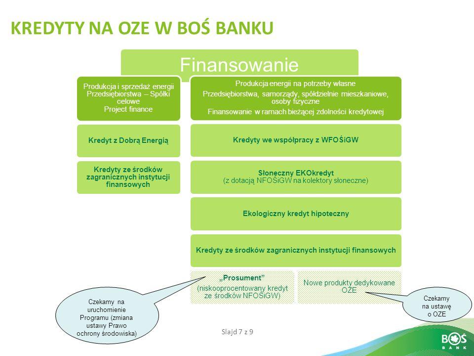Slajd 7 z 9 Finansowanie Produkcja i sprzedaż energii Przedsiębiorstwa – Spółki celowe Project finance Kredyt z Dobrą Energią Kredyty ze środków zagra