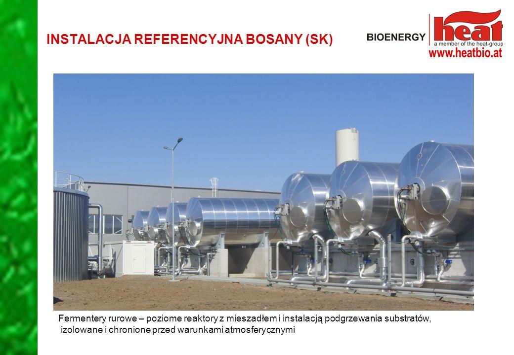 Fermentery rurowe – poziome reaktory z mieszadłem i instalacją podgrzewania substratów, izolowane i chronione przed warunkami atmosferycznymi INSTALACJA REFERENCYJNA BOSANY (SK)
