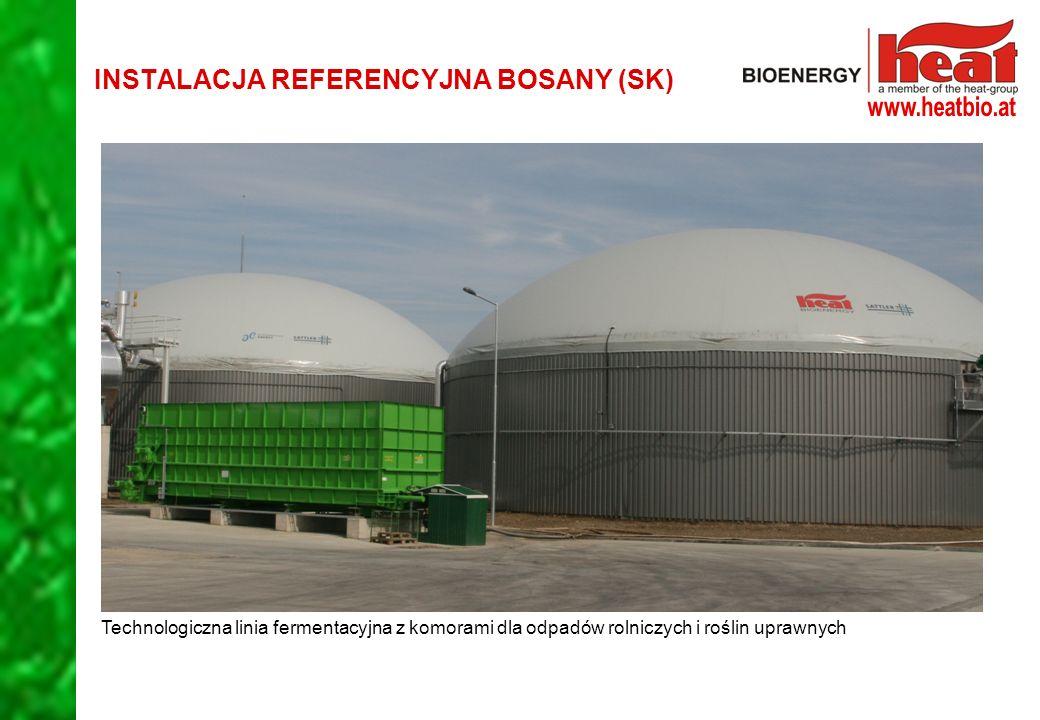 Technologiczna linia fermentacyjna z komorami dla odpadów rolniczych i roślin uprawnych INSTALACJA REFERENCYJNA BOSANY (SK)