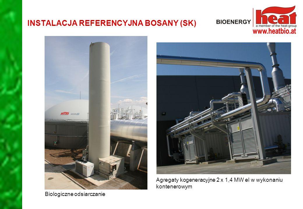 Biologiczne odsiarczanie INSTALACJA REFERENCYJNA BOSANY (SK) Agregaty kogeneracyjne 2 x 1,4 MW el w wykonaniu kontenerowym
