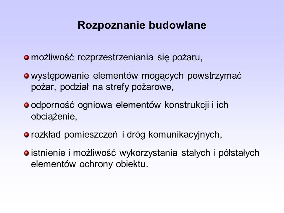 Bielicki Piotr P., Rozpoznanie pożaru.CSPSP Częstochowa 2001.