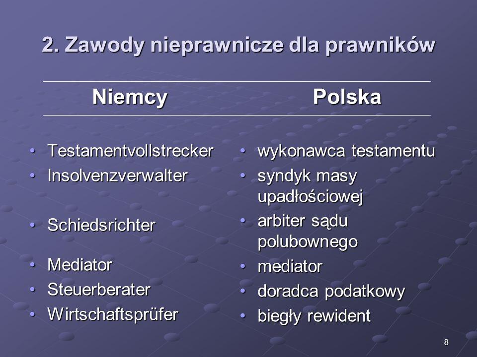 9 Joachim Hilla Rechtsanwalt Frankfurt am Main radca prawny Warszawa www.hilla.eu III.