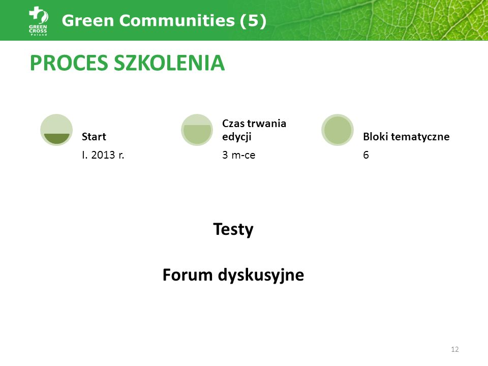 12 Green Communities (5) PROCES SZKOLENIA I. 2013 r.