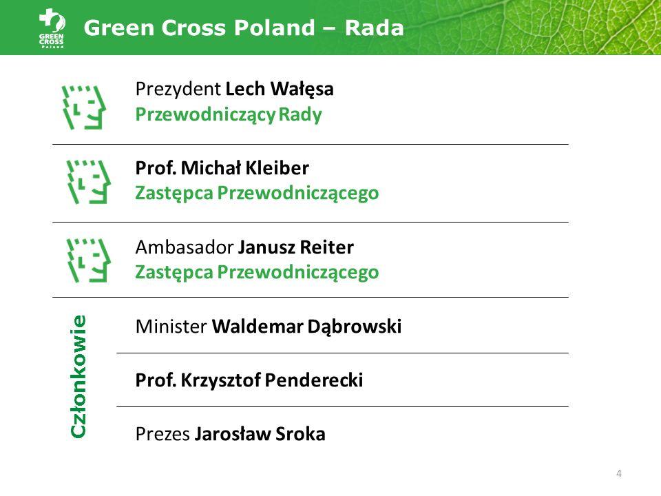 Prezydent Lech Wałęsa Przewodniczący Rady Prof. Michał Kleiber Zastępca Przewodniczącego Ambasador Janusz Reiter Zastępca Przewodniczącego Minister Wa