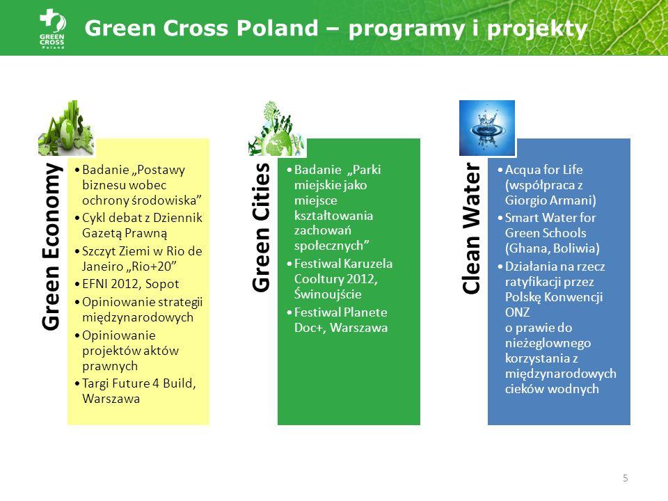 Green Economy Badanie Postawy biznesu wobec ochrony środowiska Cykl debat z Dziennik Gazetą Prawną Szczyt Ziemi w Rio de Janeiro Rio+20 EFNI 2012, Sop