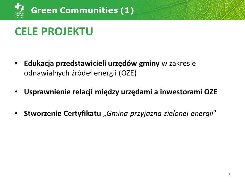 CELE PROJEKTU Edukacja przedstawicieli urzędów gminy w zakresie odnawialnych źródeł energii (OZE) Usprawnienie relacji między urzędami a inwestorami O
