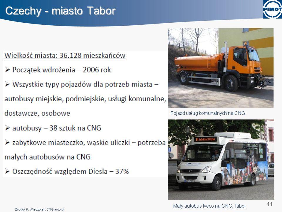 11 Czechy - miasto Tabor Mały autobus Iveco na CNG, Tabor Źródło; K. Wieczorek, CNG auto.pl Pojazd usług komunalnych na CNG