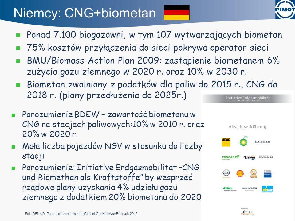 Niemcy: CNG+biometan Ponad 7.100 biogazowni, w tym 107 wytwarzających biometan 75% kosztów przyłączenia do sieci pokrywa operator sieci BMU/Biomass Ac