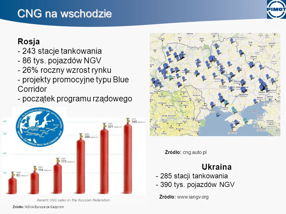 Ukraina - 285 stacji tankowania - 390 tys. pojazdów NGV Źródło: www.iangv.org CNG na wschodzie Źródło: NGVA Europe za Gazprom Rosja - 243 stacje tanko