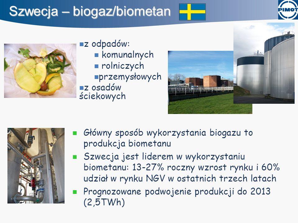 Szwecja – biogaz/biometan z odpadów: komunalnych rolniczych przemysłowych z osadów ściekowych Główny sposób wykorzystania biogazu to produkcja biometa