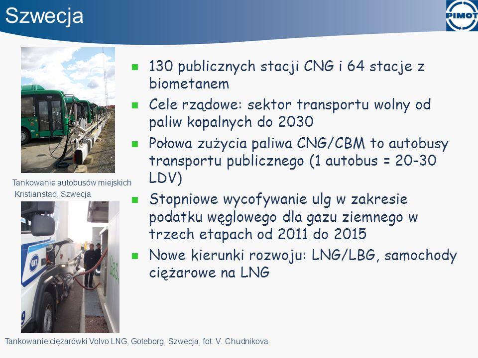 Szwecja 130 publicznych stacji CNG i 64 stacje z biometanem Cele rządowe: sektor transportu wolny od paliw kopalnych do 2030 Połowa zużycia paliwa CNG