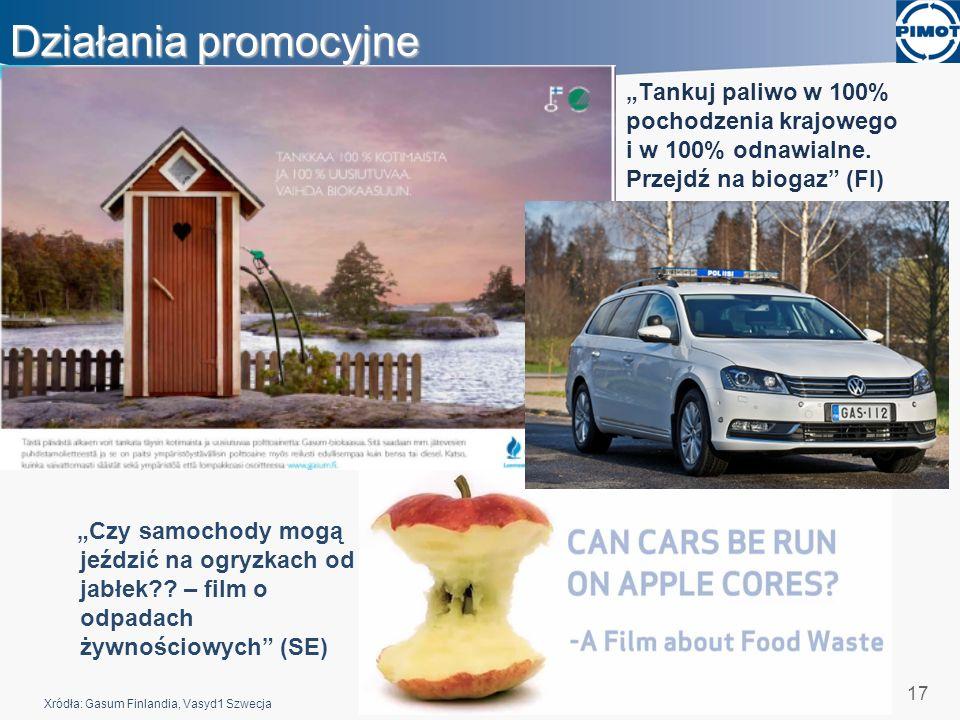 17 Działania promocyjne Tankuj paliwo w 100% pochodzenia krajowego i w 100% odnawialne. Przejdź na biogaz (FI) Xródła: Gasum Finlandia, Vasyd1 Szwecja