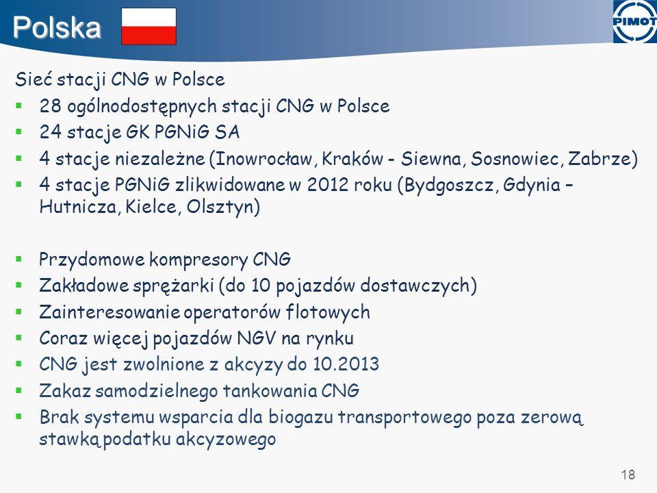 18 Polska Sieć stacji CNG w Polsce 28 ogólnodostępnych stacji CNG w Polsce 24 stacje GK PGNiG SA 4 stacje niezależne (Inowrocław, Kraków - Siewna, Sos