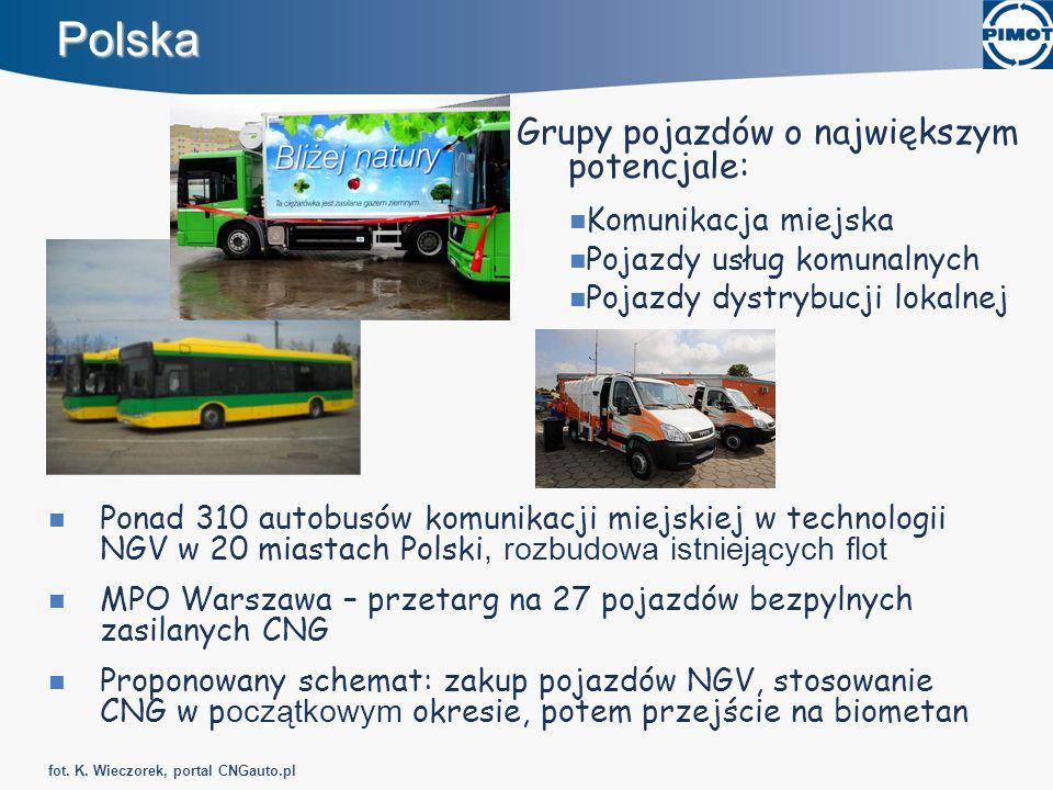 Polska Ponad 310 autobusów komunikacji miejskiej w technologii NGV w 20 miastach Polski, rozbudowa istniejących flot MPO Warszawa – przetarg na 27 poj